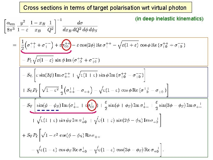 Cross sections in terms of target polarisation wrt virtual photon (in deep inelastic kinematics)