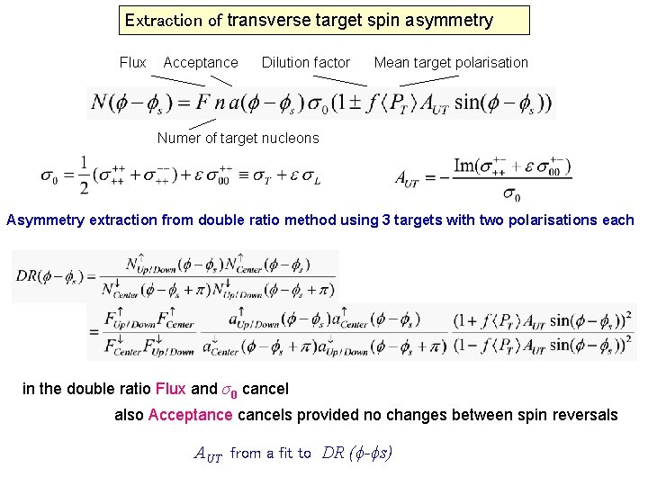 Extraction of transverse target spin asymmetry Flux Acceptance Dilution factor Mean target polarisation Numer
