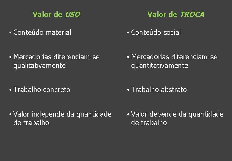 Valor de USO Valor de TROCA • Conteúdo material • Conteúdo social • Mercadorias