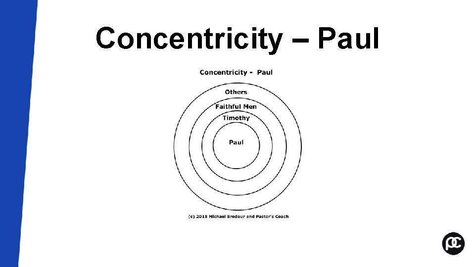 Concentricity – Paul