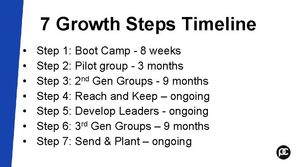 7 Growth Steps Timeline • • Step 1: Boot Camp - 8 weeks Step