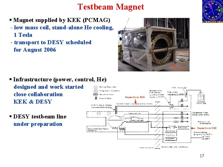 Testbeam Magnet § Magnet supplied by KEK (PCMAG) - low mass coil, stand-alone He