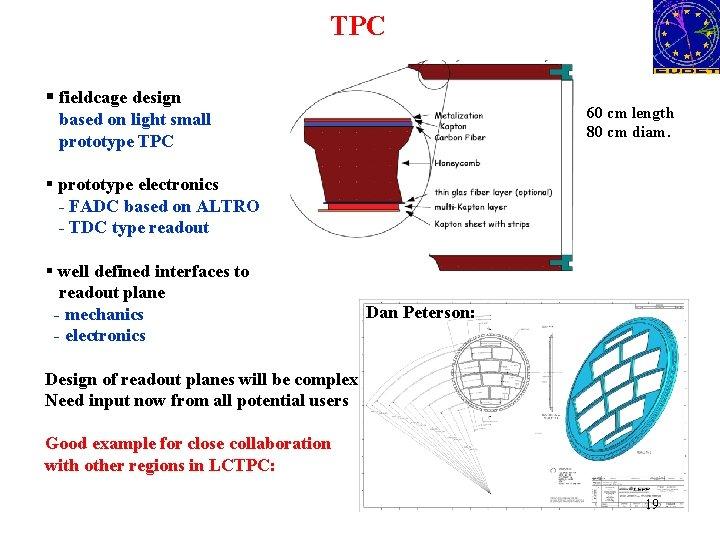 TPC § fieldcage design 60 cm length 80 cm diam. based on light small