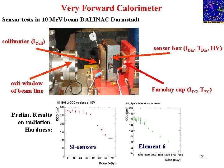 Very Forward Calorimeter Sensor tests in 10 Me. V beam DALINAC Darmstadt collimator (IColl)