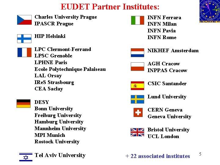 EUDET Partner Institutes: Charles University Prague IPASCR Prague HIP Helsinki LPC Clermont-Ferrand LPSC Grenoble