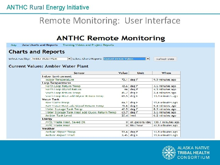 ANTHC Rural Energy Initiative Remote Monitoring: User Interface