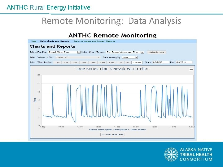 ANTHC Rural Energy Initiative Remote Monitoring: Data Analysis