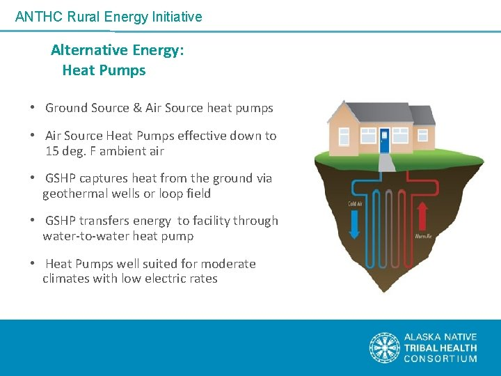 ANTHC Rural Energy Initiative Alternative Energy: Heat Pumps • Ground Source & Air Source