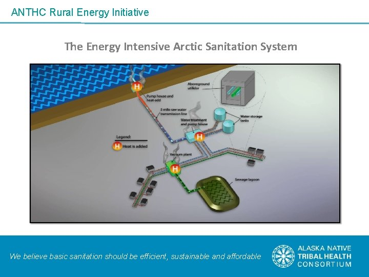 ANTHC Rural Energy Initiative The Energy Intensive Arctic Sanitation System We believe basic sanitation