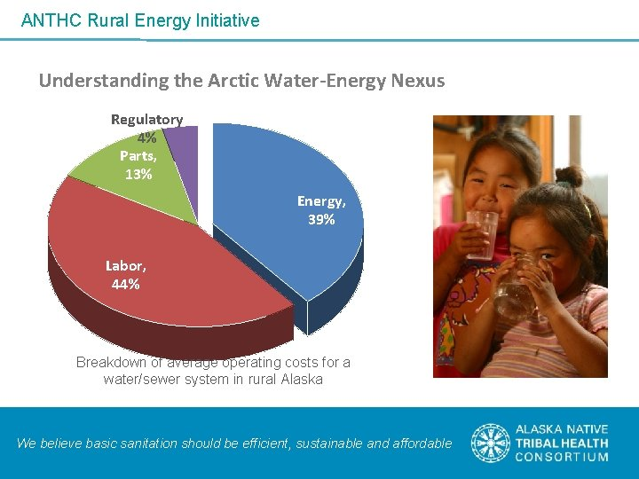 ANTHC Rural Energy Initiative Understanding the Arctic Water-Energy Nexus Regulatory 4% Parts, 13% Energy,