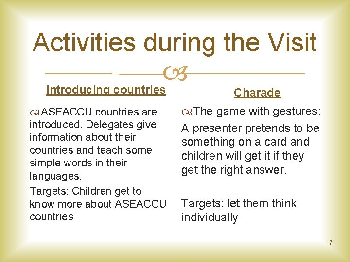 Activities during the Visit Introducing countries ASEACCU countries are introduced. Delegates give information about