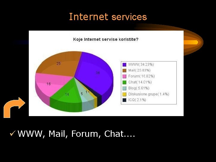 Internet services ü WWW, Mail, Forum, Chat. .