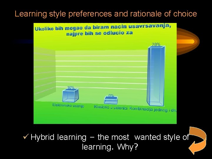 Learning style preferences and rationale of choice ü Hybrid learning – the most wanted
