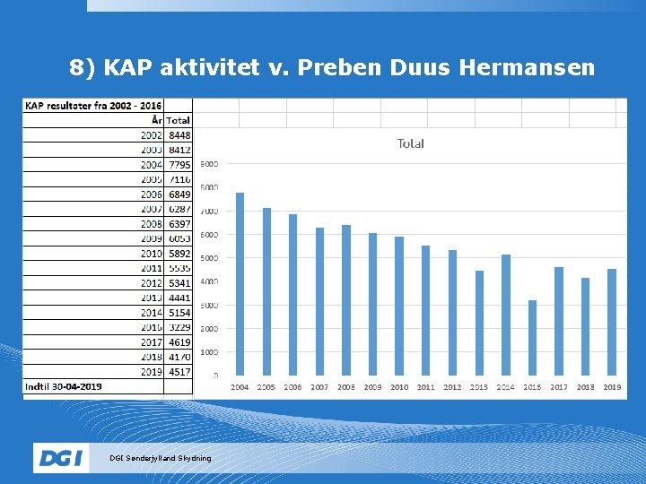 8) KAP aktivitet v. Preben Duus Hermansen DGI Sønderjylland Skydning