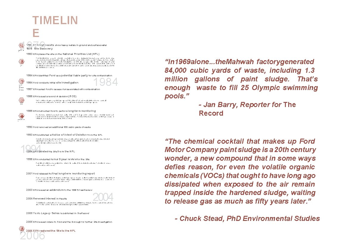 TIMELIN E 197 9 SITE INSPECTIO N 1982 EPA test results show heavy metals