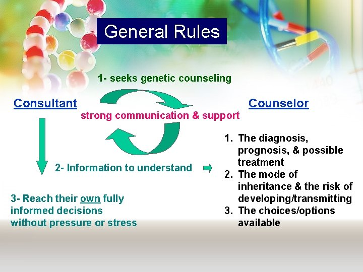 General Rules 1 - seeks genetic counseling Consultant Counselor strong communication & support 2