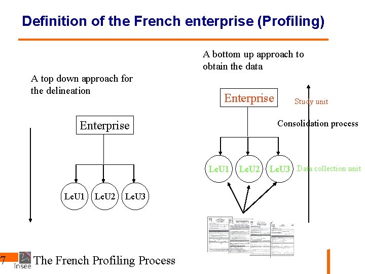 7 Definition of the French enterprise (Profiling) A bottom up approach to obtain the
