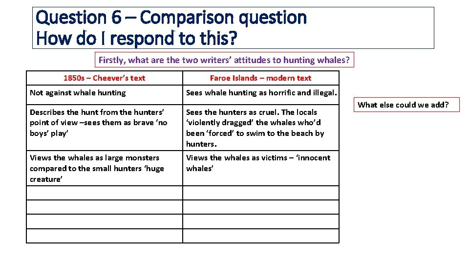 Question 6 – Comparison question How do I respond to this? Firstly, what are