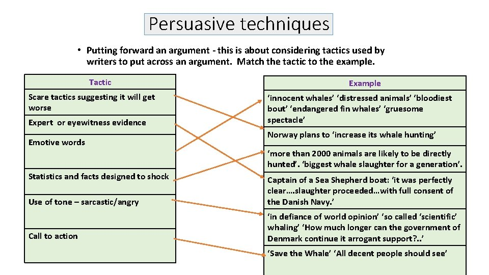 Persuasive techniques • Putting forward an argument - this is about considering tactics used
