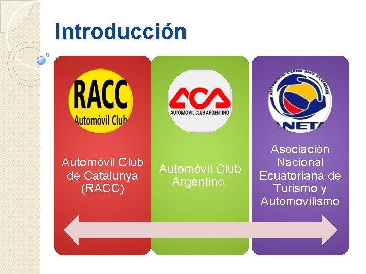 Introducción Automóvil Club de Catalunya (RACC) Automóvil Club Argentino. Asociación Nacional Ecuatoriana de Turismo