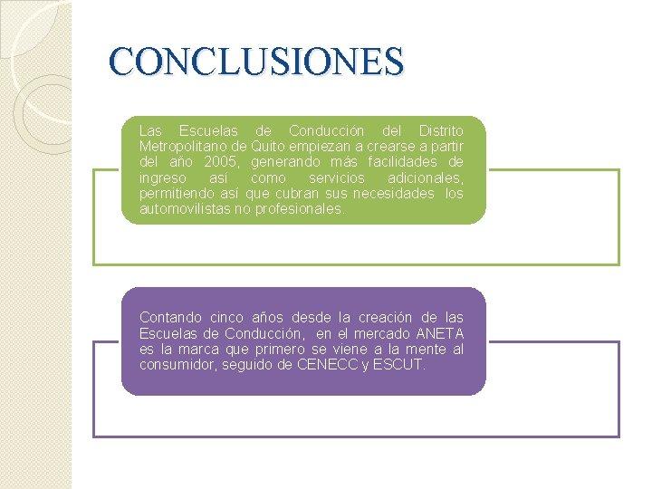 CONCLUSIONES Las Escuelas de Conducción del Distrito Metropolitano de Quito empiezan a crearse a