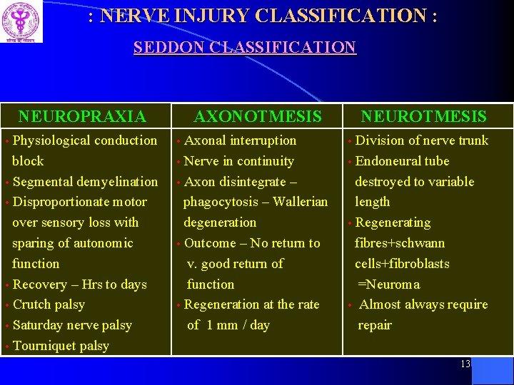 : NERVE INJURY CLASSIFICATION : SEDDON CLASSIFICATION NEUROPRAXIA Physiological conduction block • Segmental demyelination