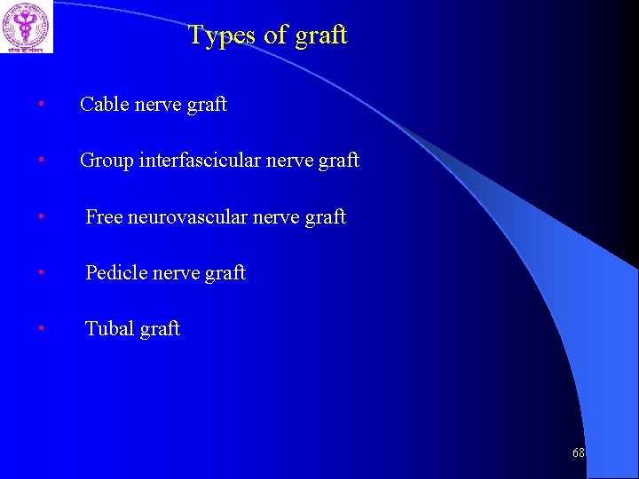 Types of graft • Cable nerve graft • Group interfascicular nerve graft • Free
