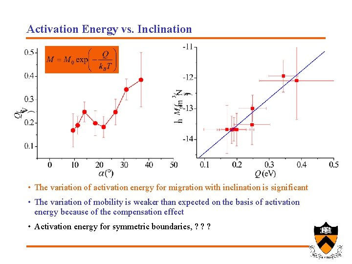 Activation Energy vs. Inclination • The variation of activation energy for migration with inclination