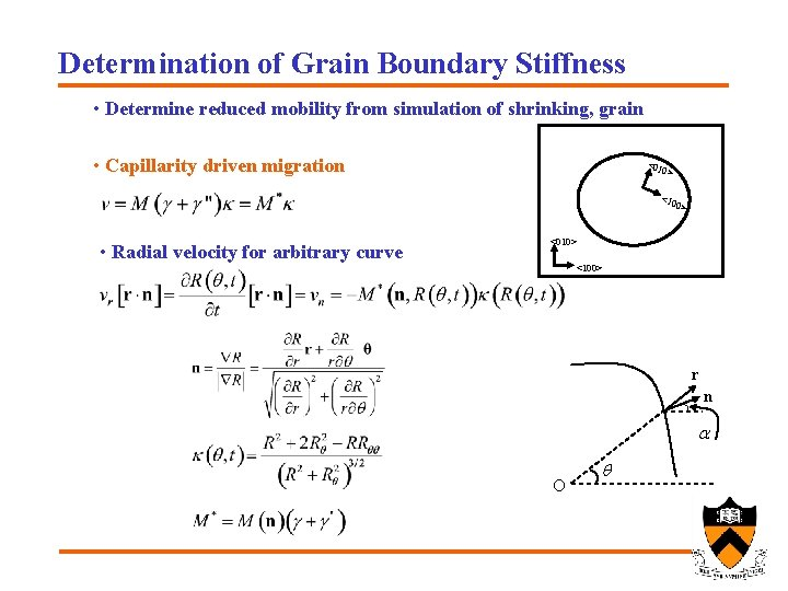 Determination of Grain Boundary Stiffness • Determine reduced mobility from simulation of shrinking, grain
