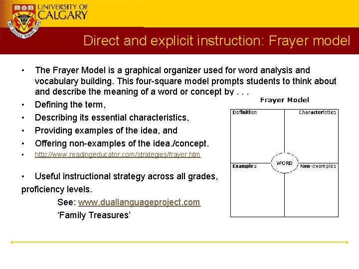 Direct and explicit instruction: Frayer model • • • The Frayer Model is a