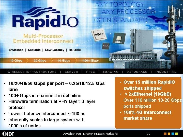 • 10/20/40/50 Gbps per port – 6. 25/10/12. 5 Gps lane • 100+