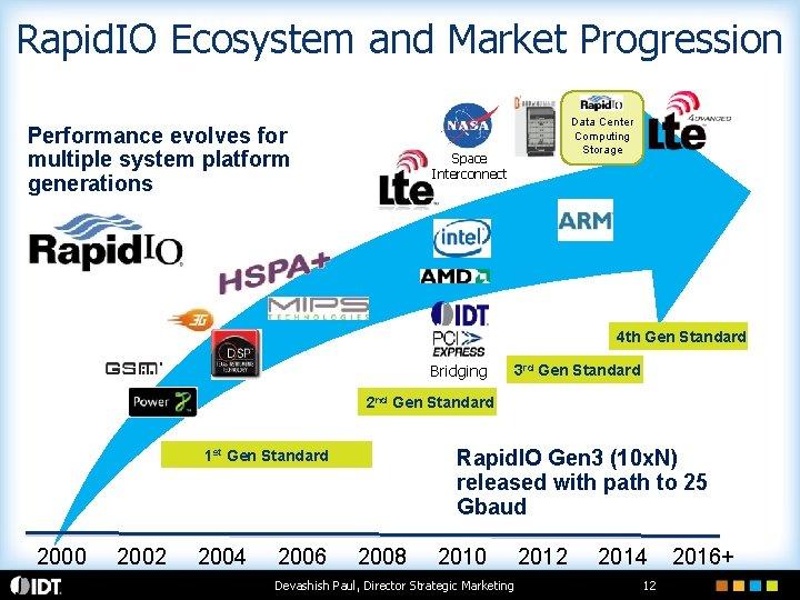 Rapid. IO Ecosystem and Market Progression Performance evolves for multiple system platform generations Data
