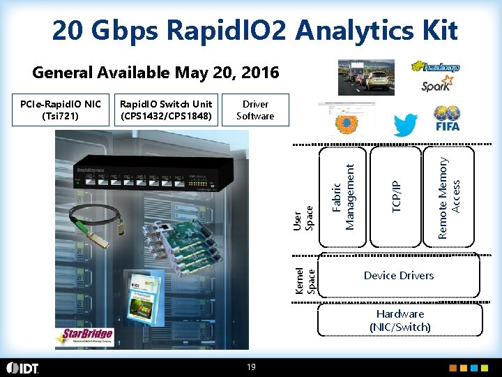 20 Gbps Rapid. IO 2 Analytics Kit General Available May 20, 2016 Device Drivers