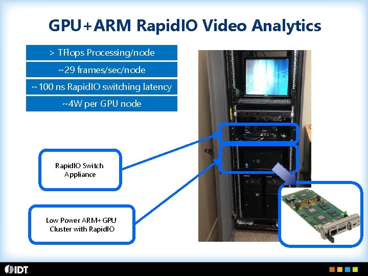 GPU+ARM Rapid. IO Video Analytics > TFlops Processing/node ~29 frames/sec/node ~100 ns Rapid. IO