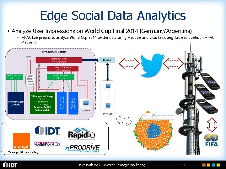 Edge Social Data Analytics • Analyze User Impressions on World Cup Final 2014 (Germany/Argentina)