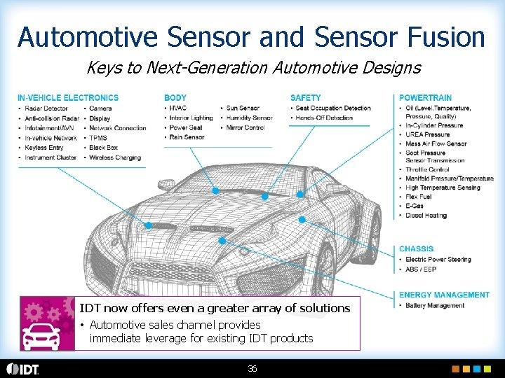 Automotive Sensor and Sensor Fusion Keys to Next-Generation Automotive Designs IDT now offers even