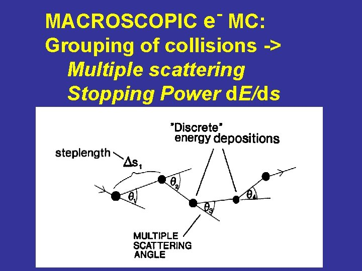 MACROSCOPIC e MC: Grouping of collisions -> Multiple scattering Stopping Power d. E/ds