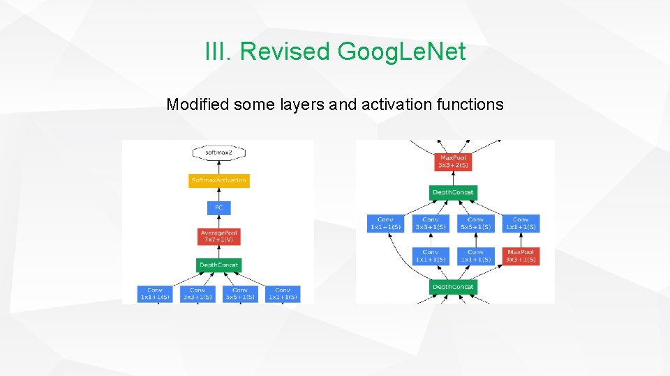 III. Revised Goog. Le. Net Modified some layers and activation functions