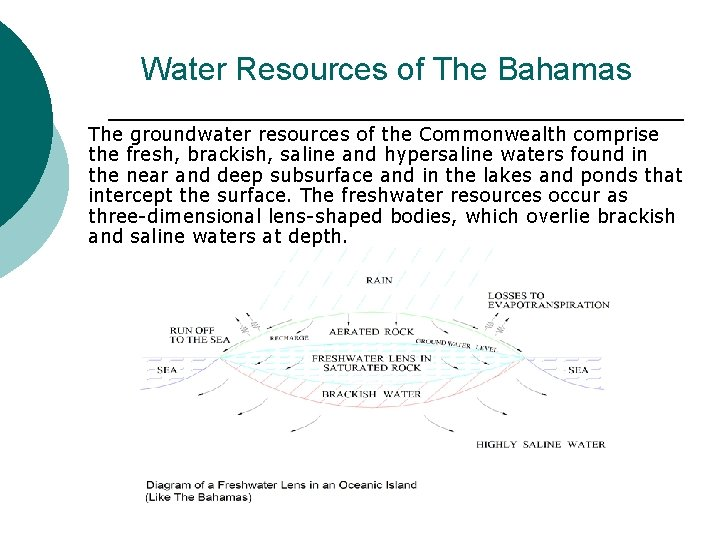 Water Resources of The Bahamas The groundwater resources of the Commonwealth comprise the fresh,
