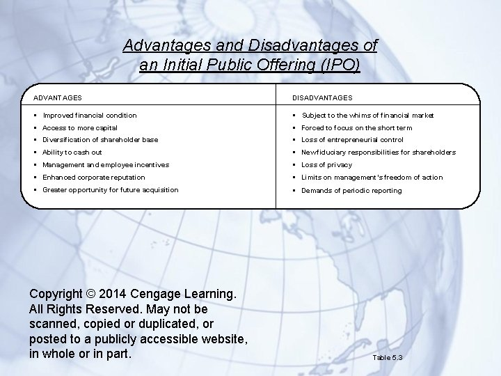 Advantages and Disadvantages of an Initial Public Offering (IPO) ADVANTAGES DISADVANTAGES § Improved financial