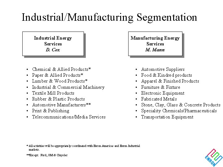 Industrial/Manufacturing Segmentation Industrial Energy Services D. Cox • • • Chemical & Allied Products*