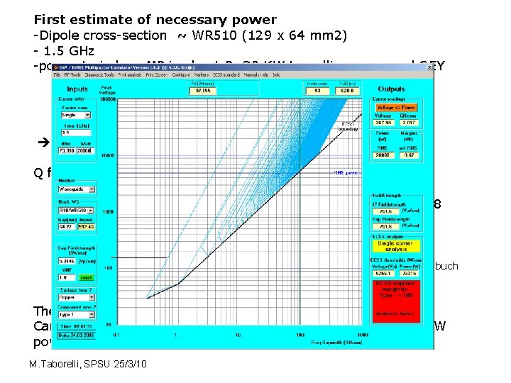 First estimate of necessary power -Dipole cross-section ~ WR 510 (129 x 64 mm