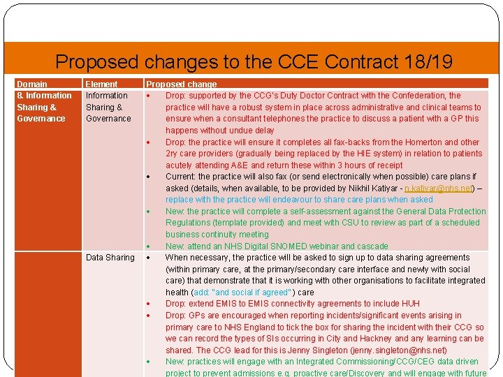 Proposed changes to the CCE Contract 18/19 Domain 8. Information Sharing & Governance Element