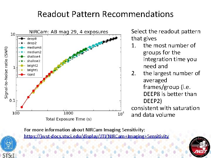 Readout Pattern Recommendations Select the readout pattern that gives 1. the most number of
