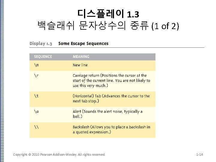 디스플레이 1. 3 백슬래쉬 문자상수의 종류 (1 of 2) Copyright © 2010 Pearson Addison-Wesley.