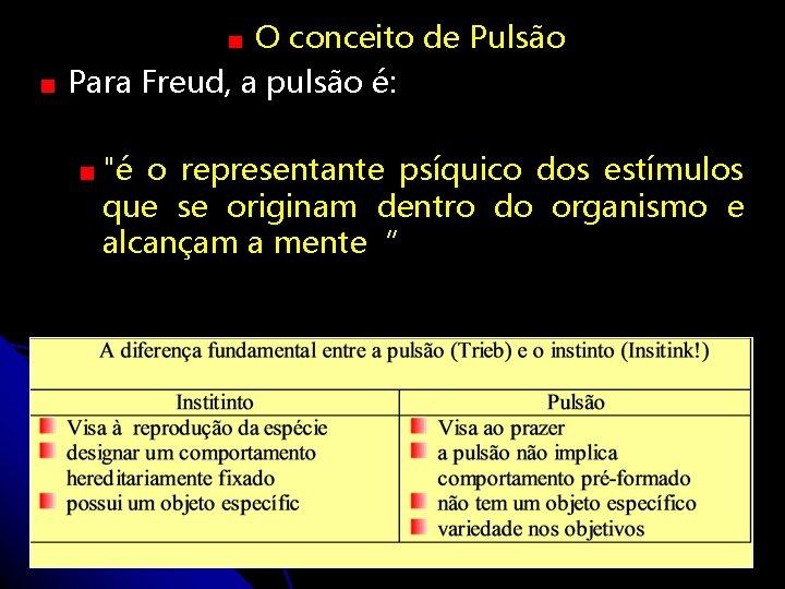 O conceito de Pulsão Para Freud, a pulsão é: