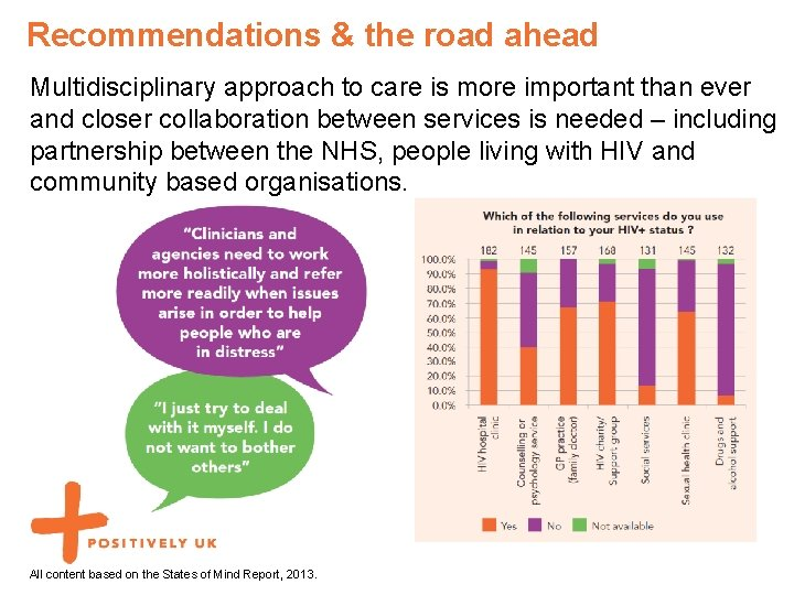 Recommendations & the road ahead Multidisciplinary approach to care is more important than ever