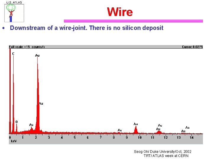 Wire · Downstream of a wire-joint. There is no silicon deposit Seog Oh/ Duke