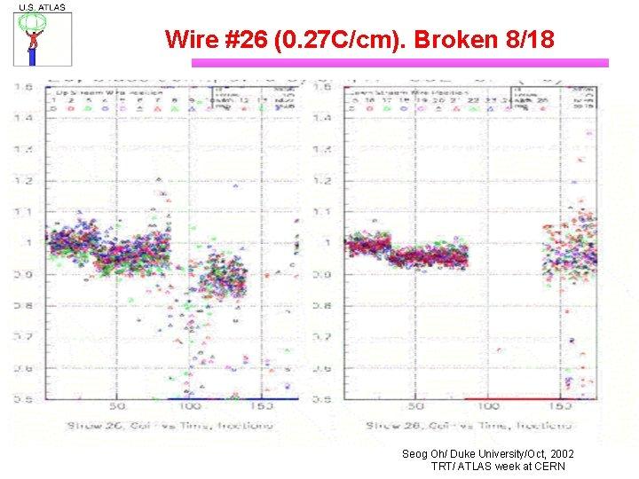 Wire #26 (0. 27 C/cm). Broken 8/18 Seog Oh/ Duke University/Oct, 2002 TRT/ ATLAS