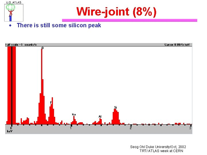 Wire-joint (8%) · There is still some silicon peak Seog Oh/ Duke University/Oct, 2002